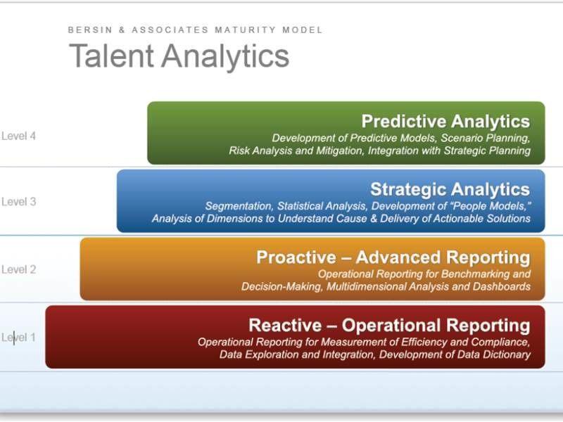 How-is-recruitment-changing-with-big-data