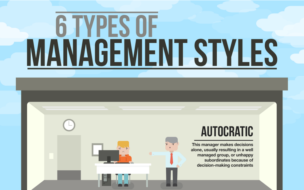 Research articles on management styles
