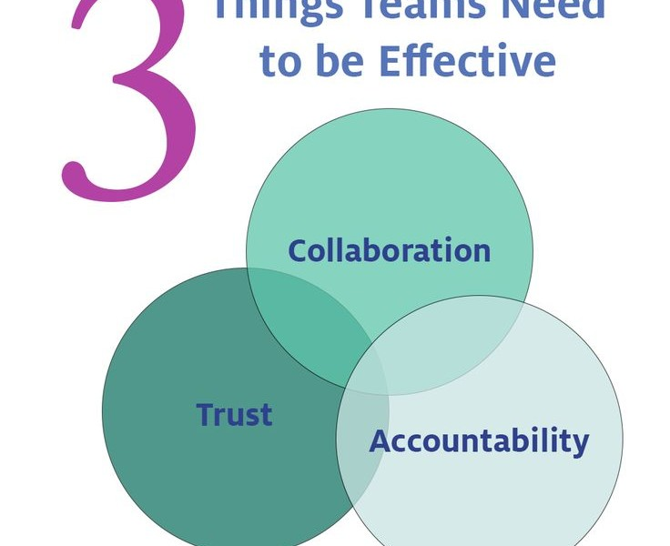 How to lead management teams more effectively