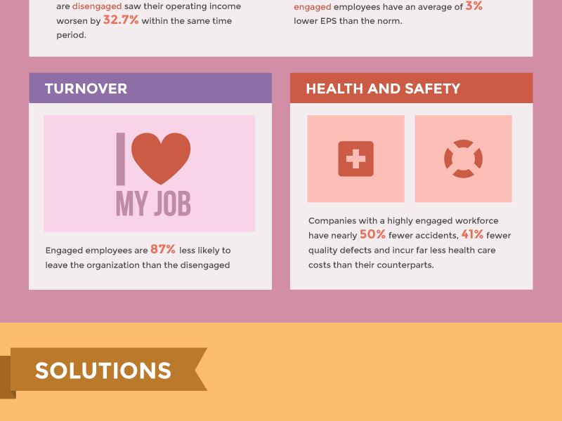 the-high-cost-of-unhappy-employees-infographic