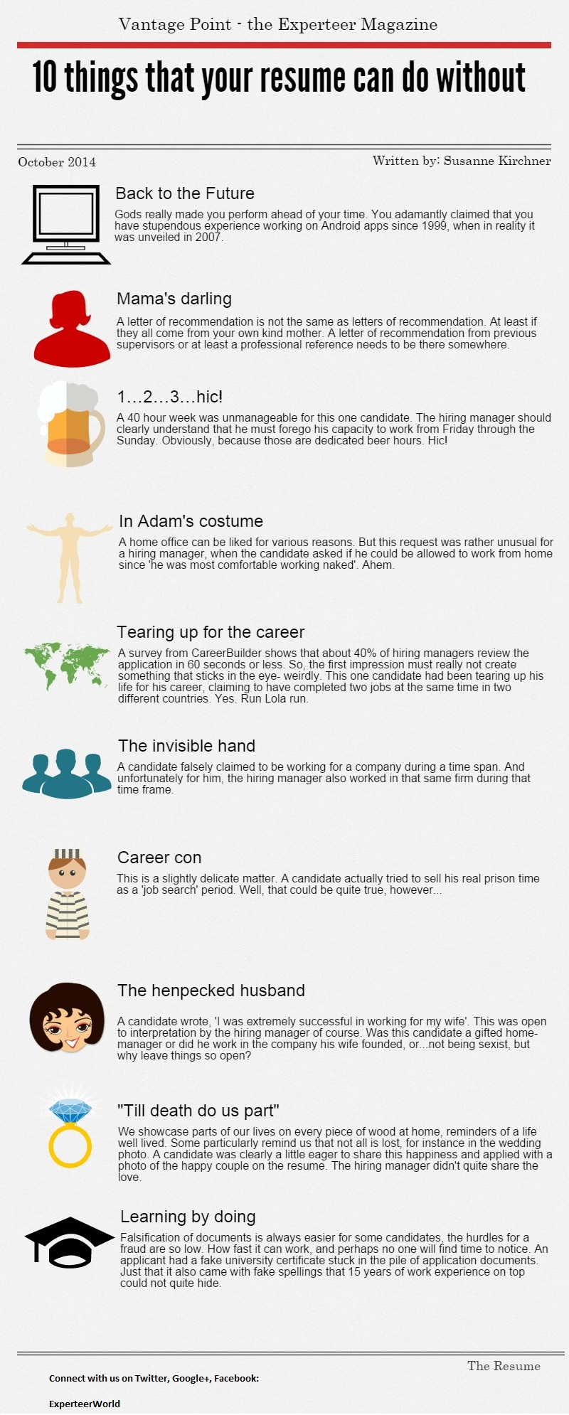 10 things not to do on your resume collegeconsultants x